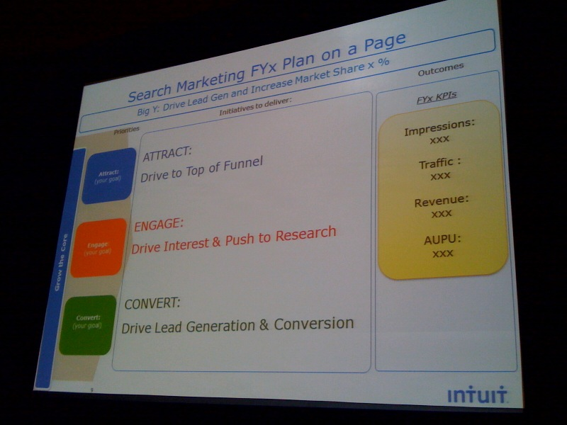 search marketing plan slide