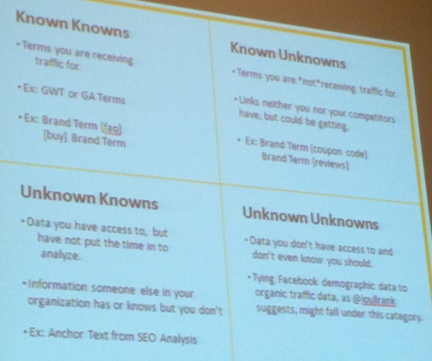 knowns and unknowns