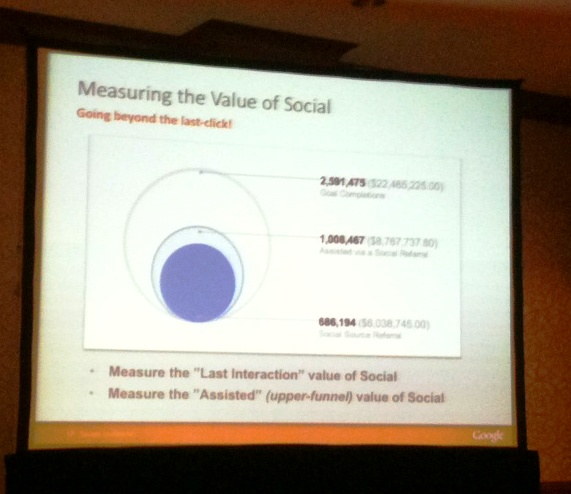 measuring the value of social