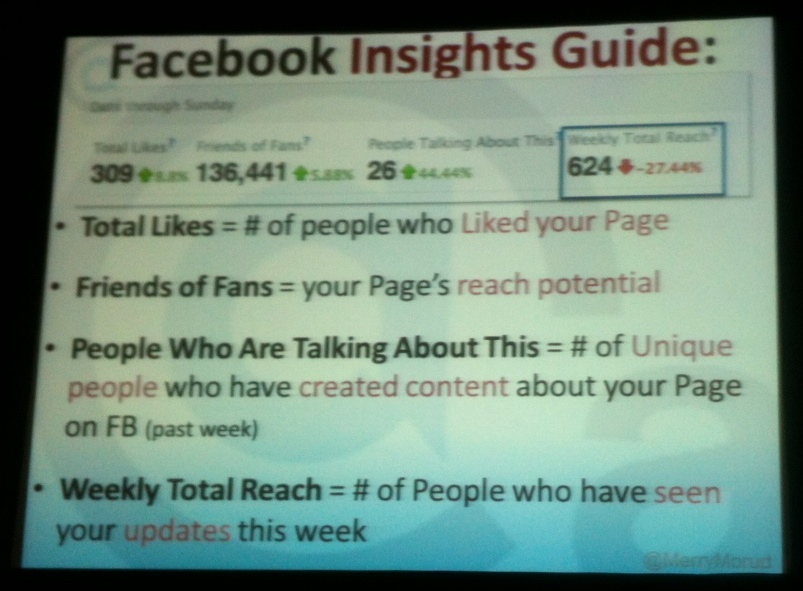 Facebook Insights guide