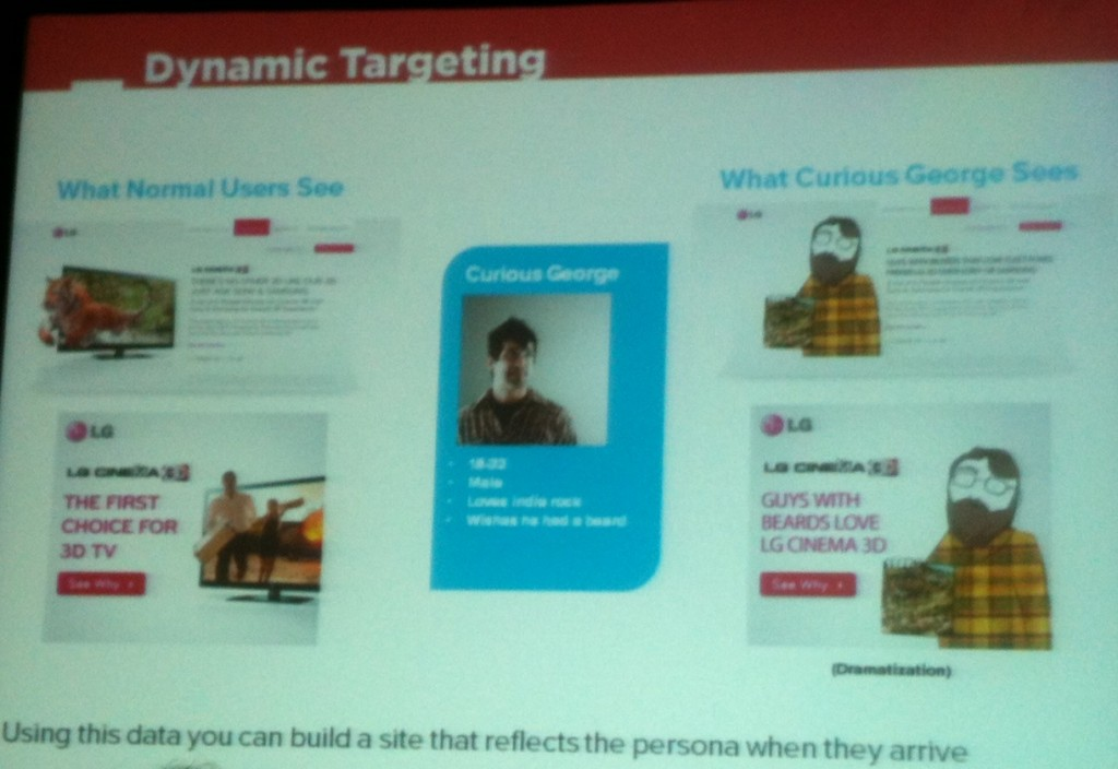 dynamic audience targeting