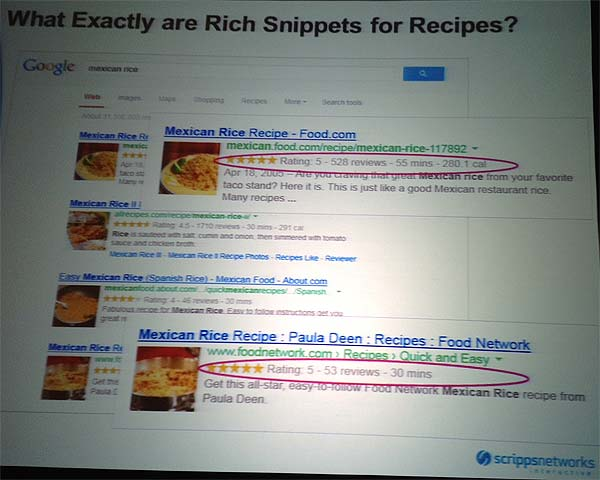Rich Snippets for Recipes
