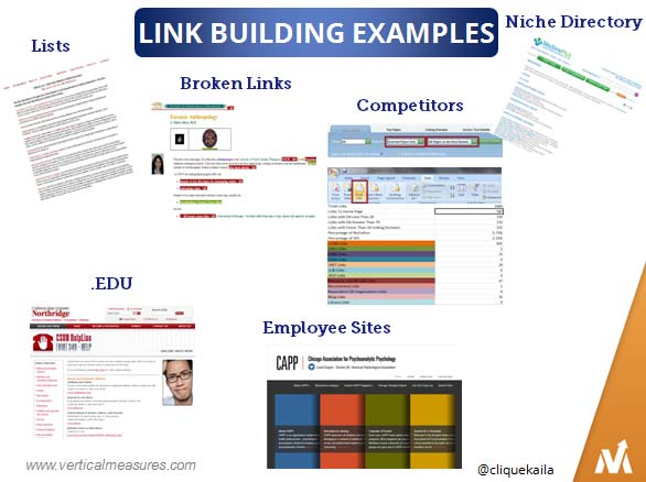Link Building Examples
