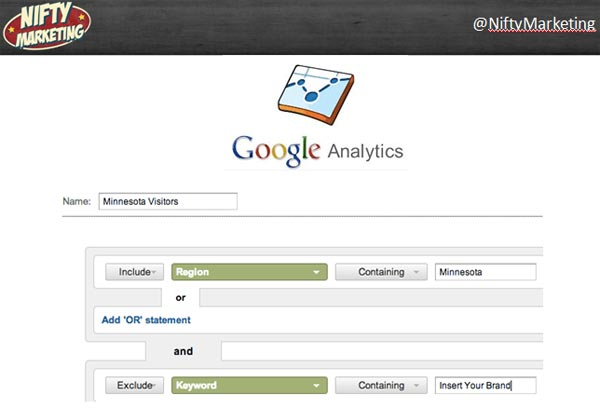 Google Analytics Landing Page Analysis for Local