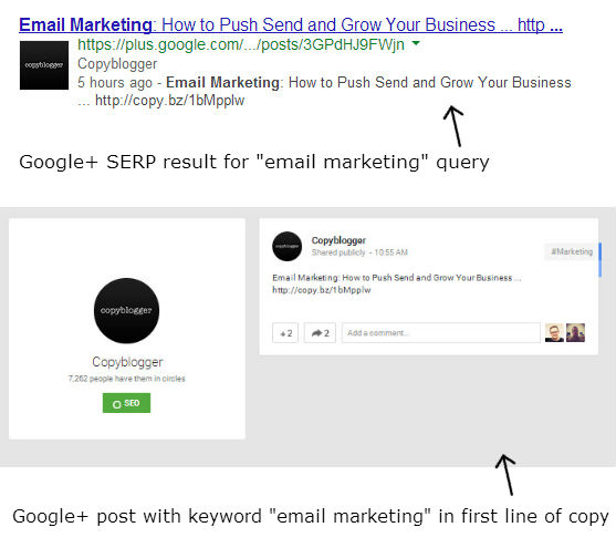 Copyblogger-email-marketing-google-plus-post-example-2