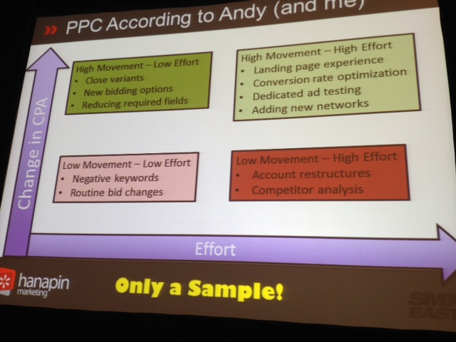 SMX Prioritization session 21B - PPC Matrix