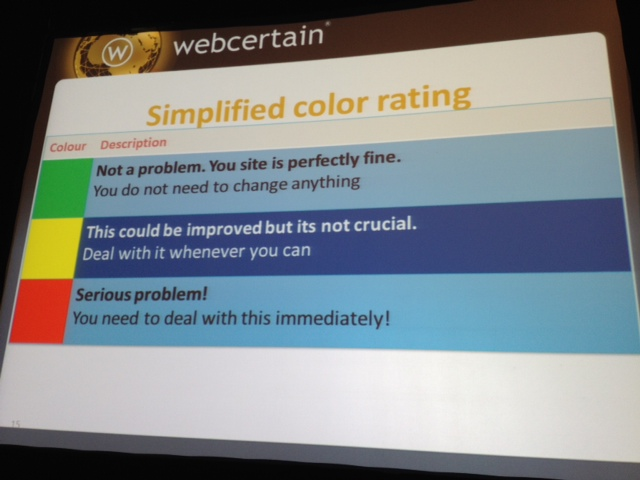 SMX Prioritization session 21B - color rating scale