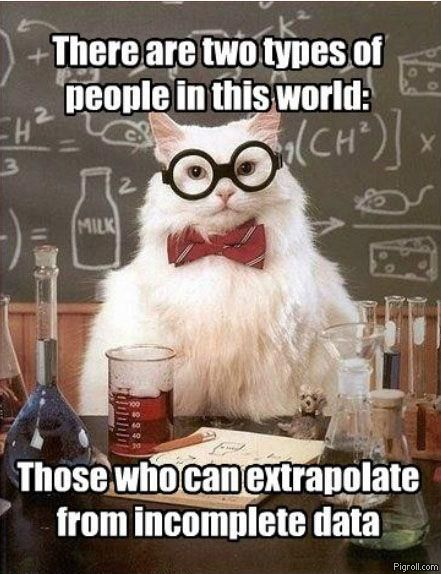 scientist kitty meme