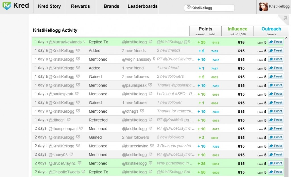 Kred.com screenshot