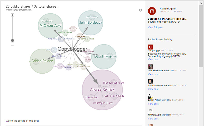 Google-Ripples2