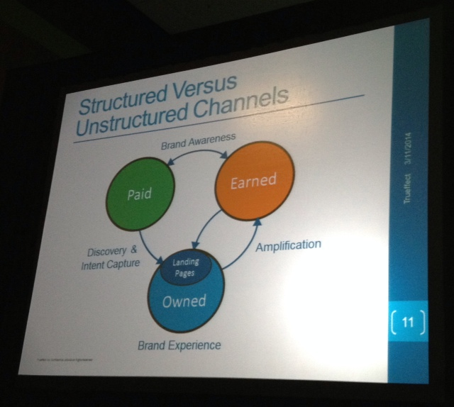 structure-versus-unstructured-data