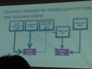 #SMX slide on mobile acquisition channels