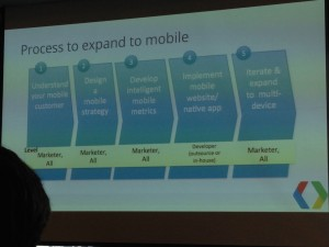 #SMX slide on process of mobile expansion