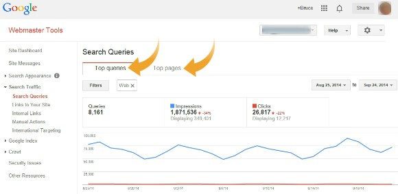 Search Queries report in Google Webmaster Tools