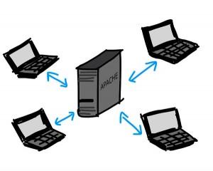 server-illustration-Apache_2