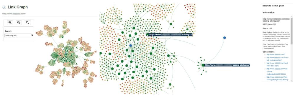 SEOToolSet Link Graph