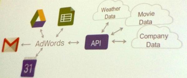 adwordsscripts-slide2