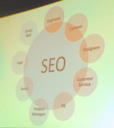 seo-across-organization