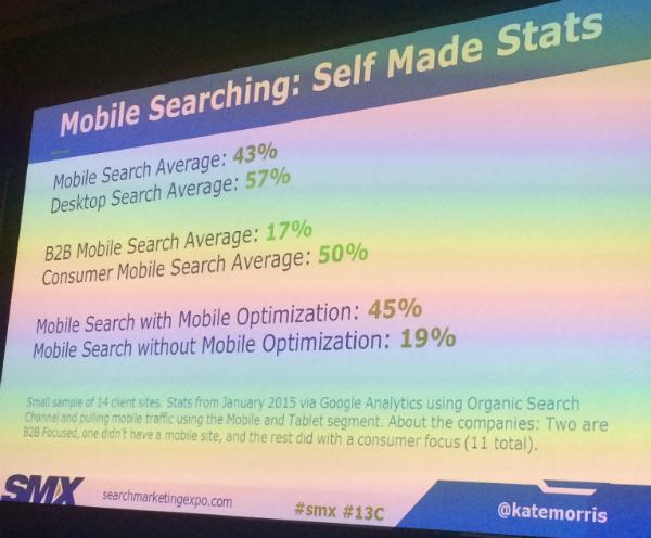 Mobile searching slide