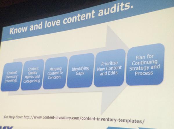 Content Audits slide