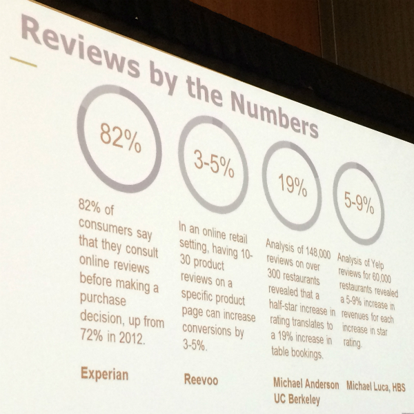 the effect of reviews on consumers slide data