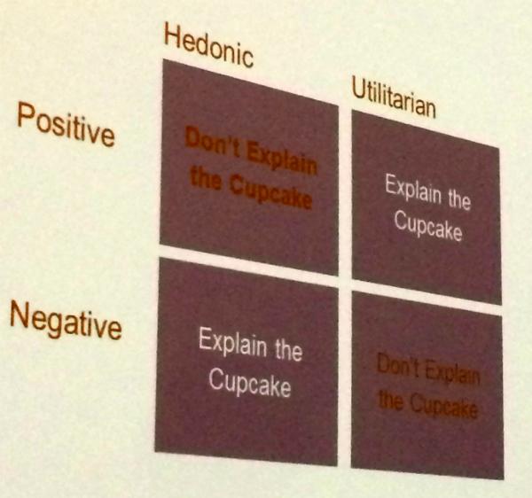 explaining the cupcake slide
