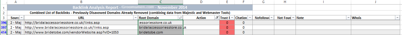 Backlink analysis spreadsheet example