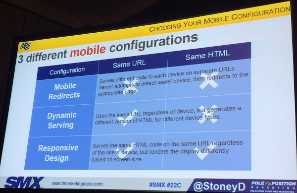 Configurations SMX East