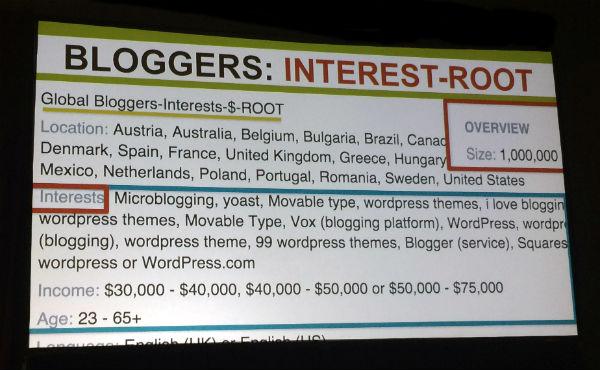 Bloggers interest root
