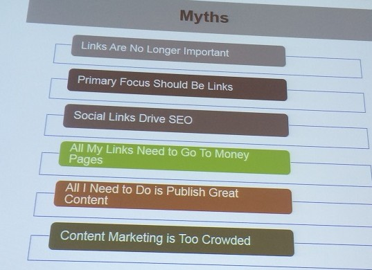 myths of content marketing