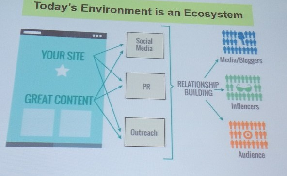 the ecosystem of content and links online