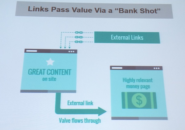 the link value bank shot