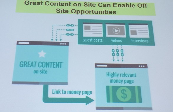 great content enables off-site opportunities