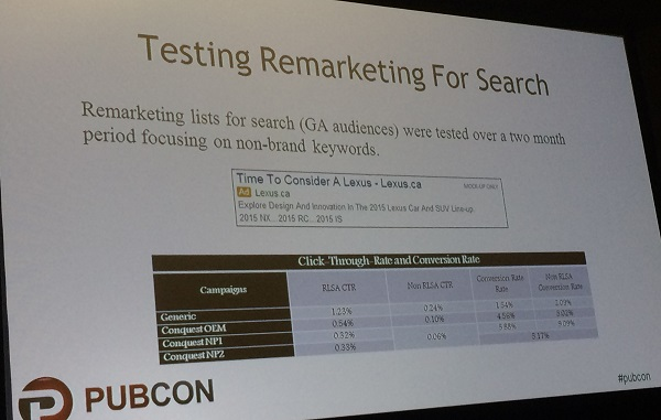 remarketing for search