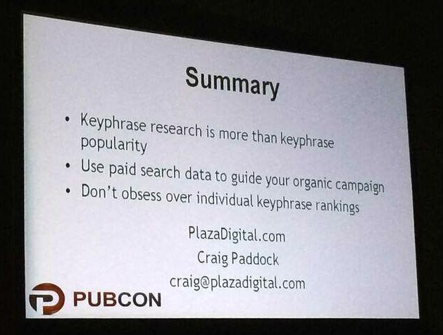 Keyword research Summary