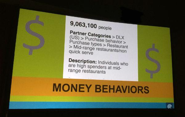 Money behaviors