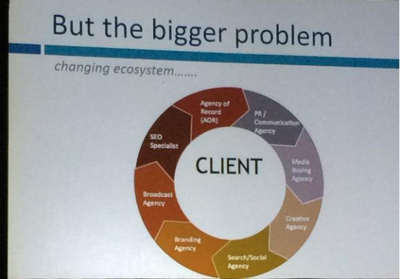 Client ecosystem change