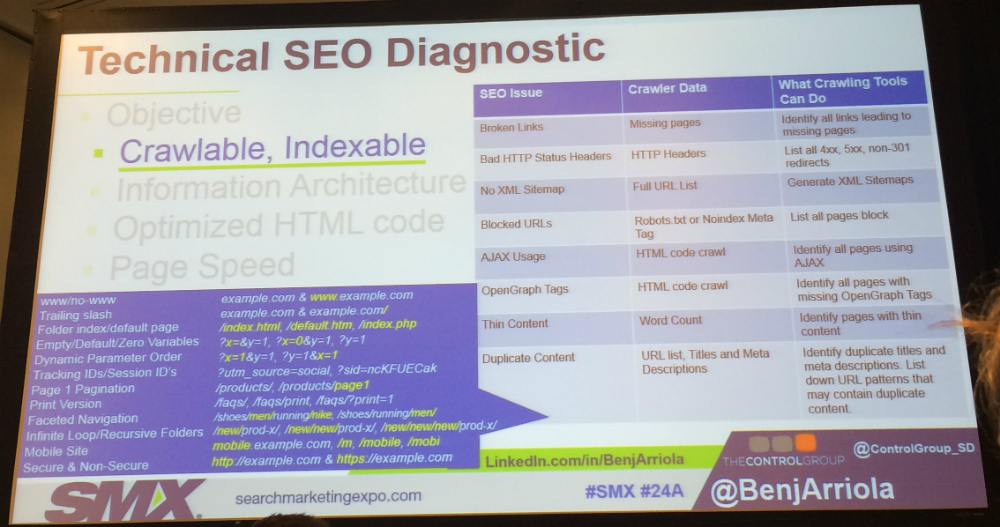 SEO foundations slide