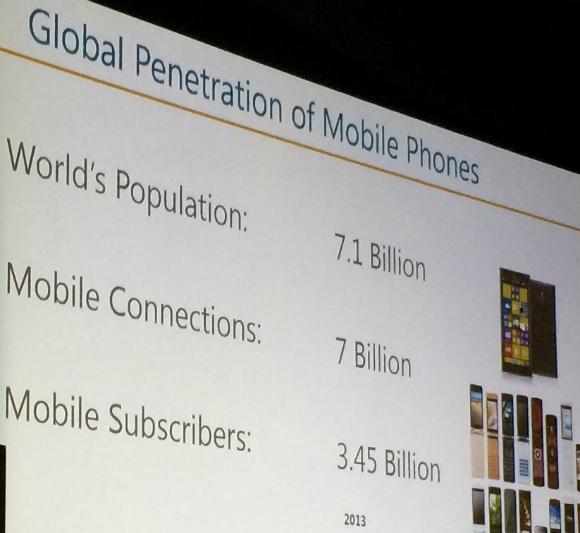 Mobile phone statistics