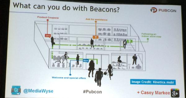 beacons chart