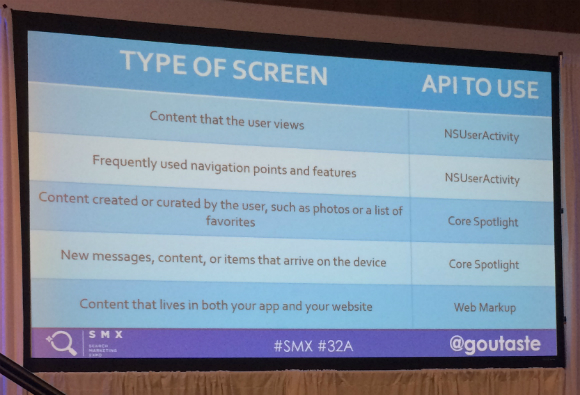 Type of screen API
