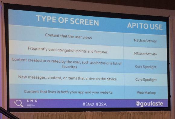 Type of screen API