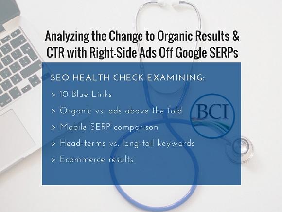 seo checkup google ads