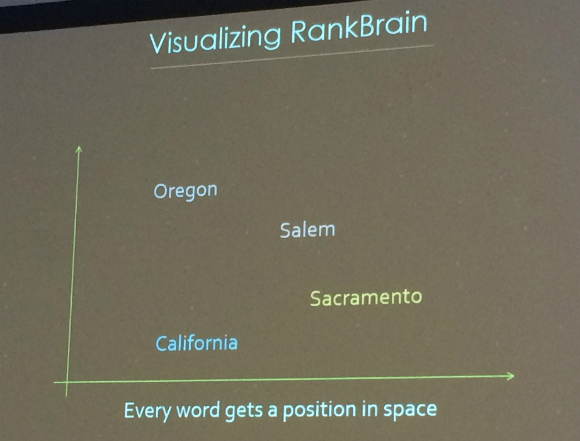 Visualizing RankBrain slide