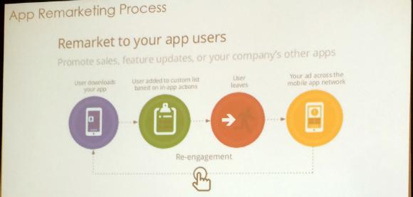App remarketing process slide