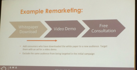 Example Remarketing Funnel
