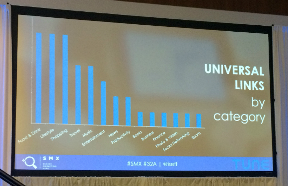 Universal Links by category