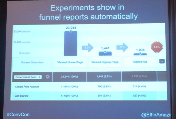Conversion funnel reports on experiments