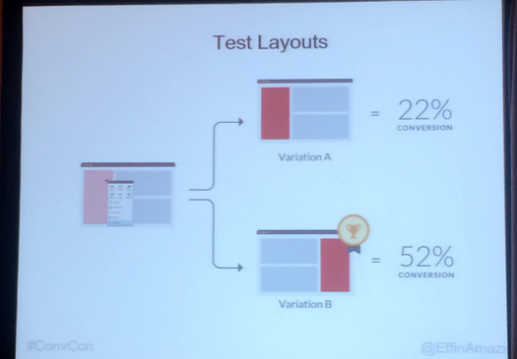 CRO 101 test layouts and results