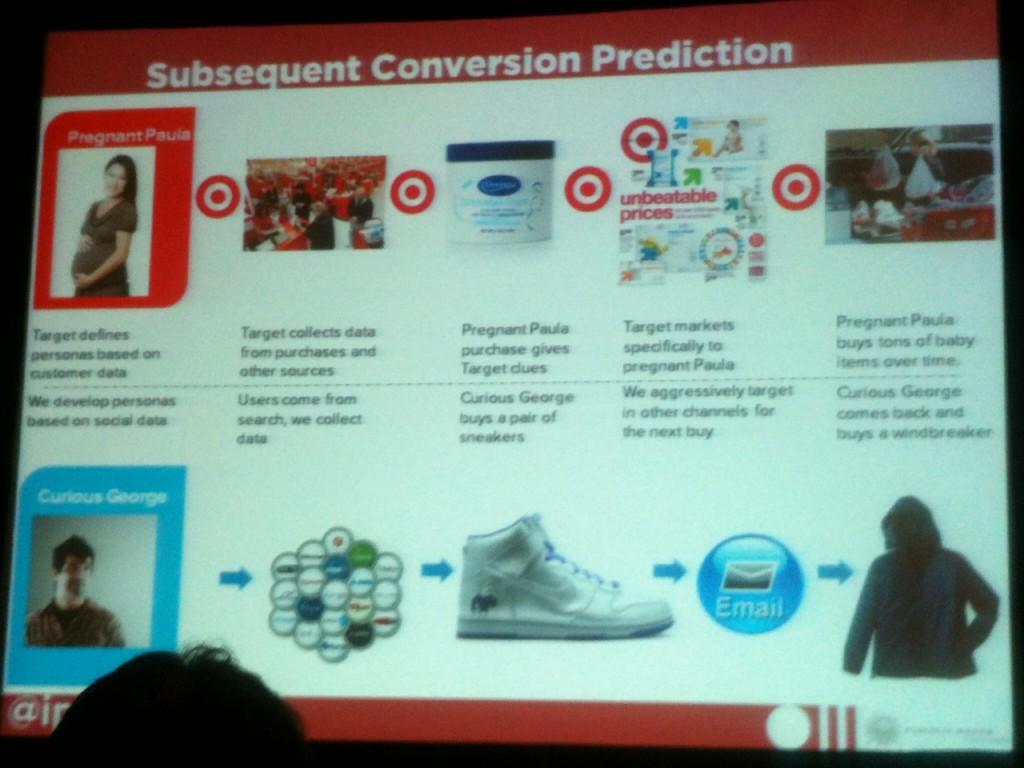 conversion predictions